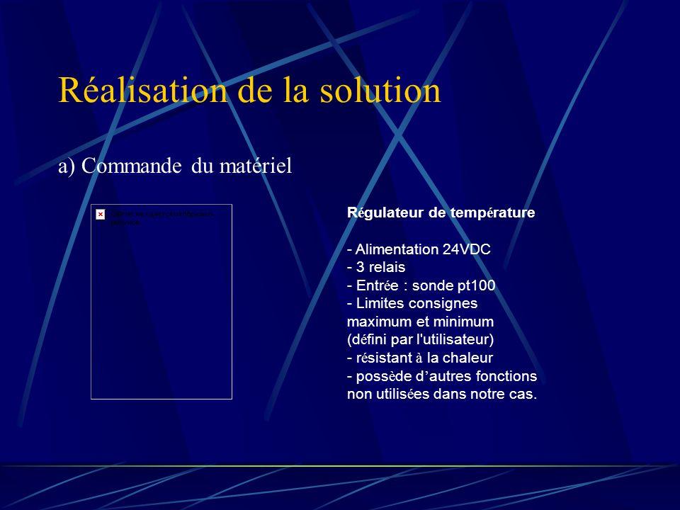 Réalisation de la solution a) Commande du matériel R é gulateur de temp é rature - Alimentation 24VDC - 3 relais - Entr é e : sonde pt100 - Limites co
