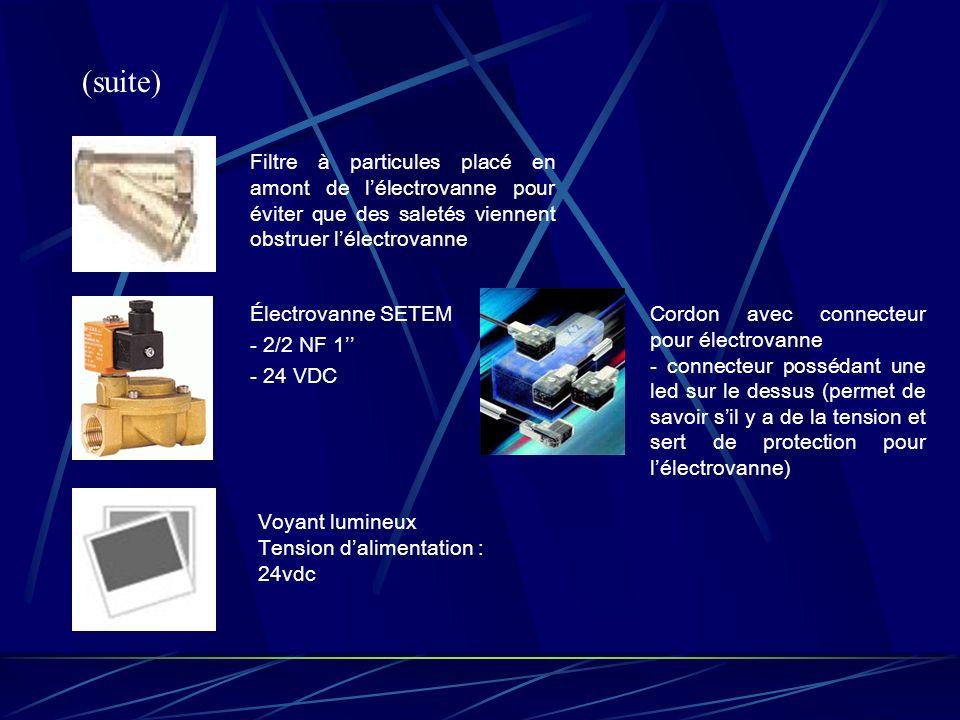 (suite) Filtre à particules placé en amont de lélectrovanne pour éviter que des saletés viennent obstruer lélectrovanne Cordon avec connecteur pour électrovanne - connecteur possédant une led sur le dessus (permet de savoir sil y a de la tension et sert de protection pour lélectrovanne) Voyant lumineux Tension dalimentation : 24vdc Électrovanne SETEM - 2/2 NF 1 - 24 VDC