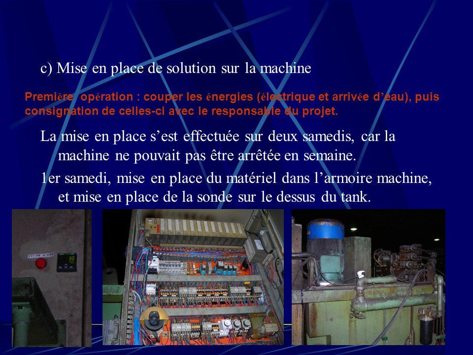 c) Mise en place de solution sur la machine La mise en place sest effectuée sur deux samedis, car la machine ne pouvait pas être arrêtée en semaine. 1