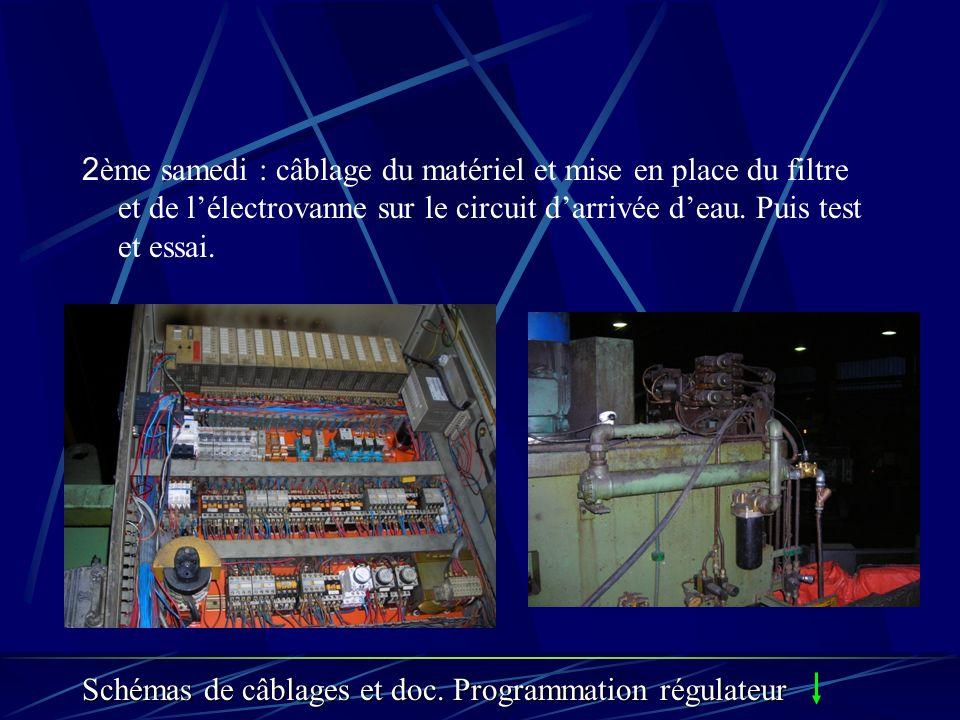 2 ème samedi : câblage du matériel et mise en place du filtre et de lélectrovanne sur le circuit darrivée deau. Puis test et essai. Schémas de câblage