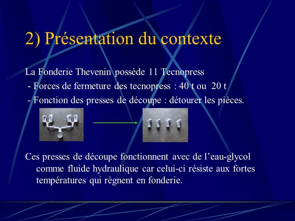 2) Présentation du contexte La Fonderie Thevenin possède 11 Tecnopress - Forces de fermeture des tecnopress : 40 t ou 20 t - Fonction des presses de découpe : détourer les pièces.