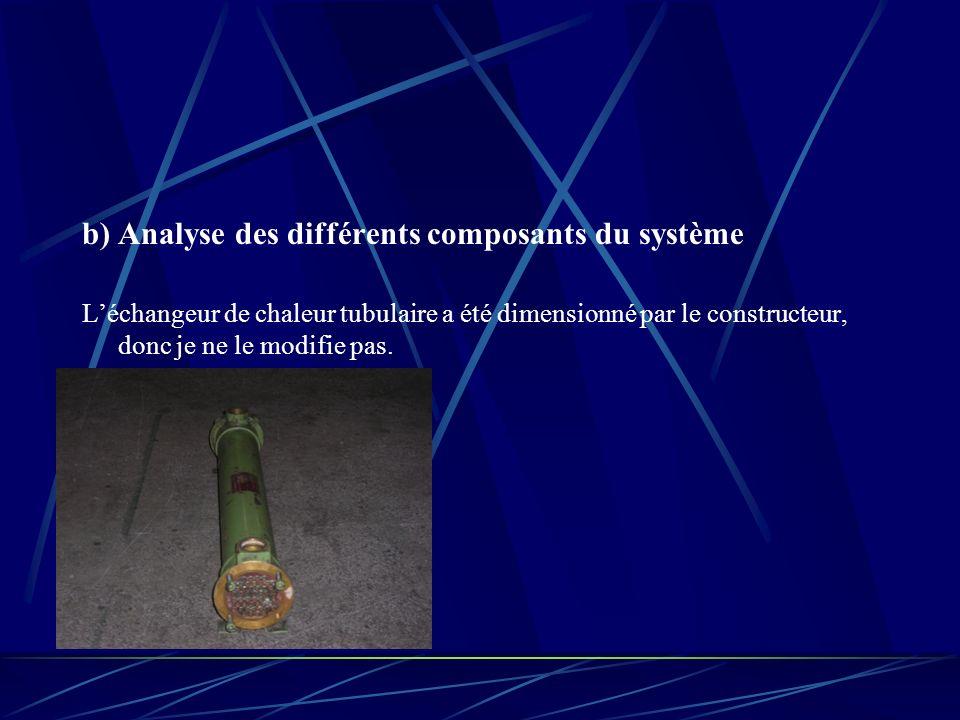 b) Analyse des différents composants du système Léchangeur de chaleur tubulaire a été dimensionné par le constructeur, donc je ne le modifie pas.