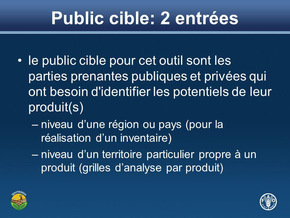 Public cible: 2 entrées le public cible pour cet outil sont les parties prenantes publiques et privées qui ont besoin d'identifier les potentiels de l
