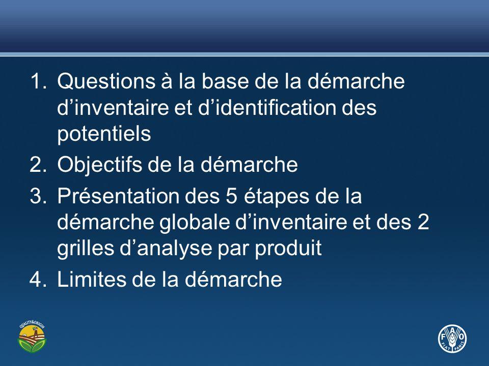 1.Questions à la base de la démarche dinventaire et didentification des potentiels 2.Objectifs de la démarche 3.Présentation des 5 étapes de la démarche globale dinventaire et des 2 grilles danalyse par produit 4.Limites de la démarche