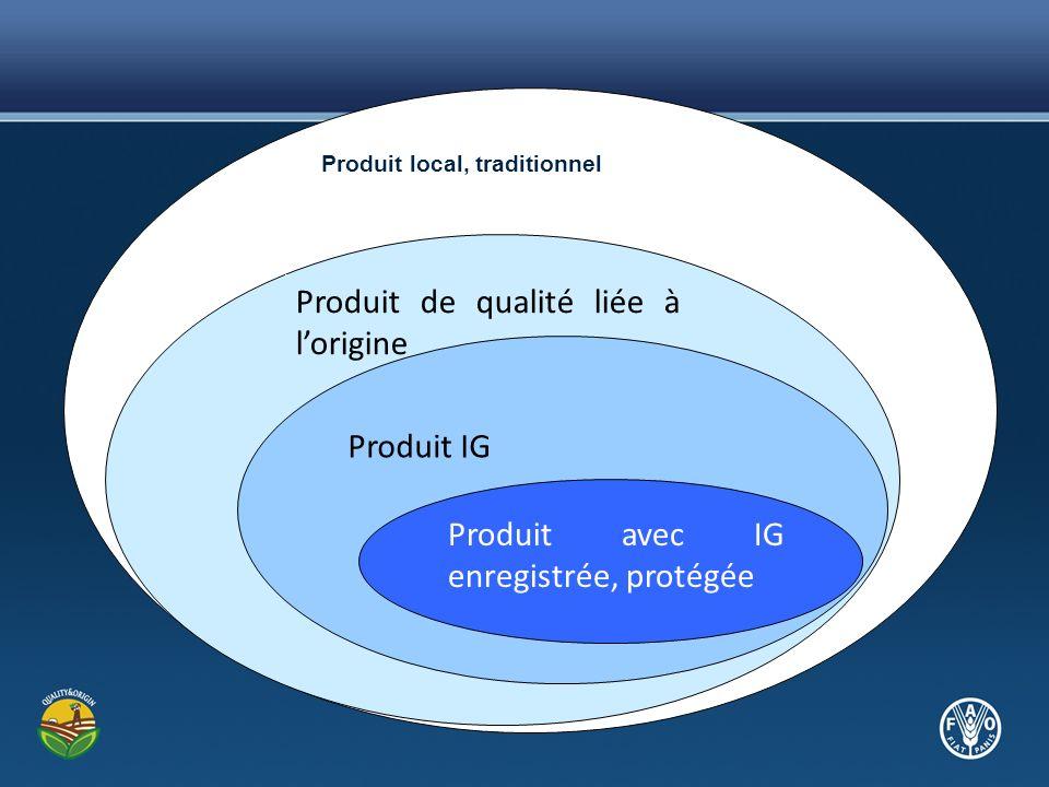 Produit local, traditionnel Producto local Produit de qualité liée à lorigine Produit IG Produit avec IG enregistrée, protégée