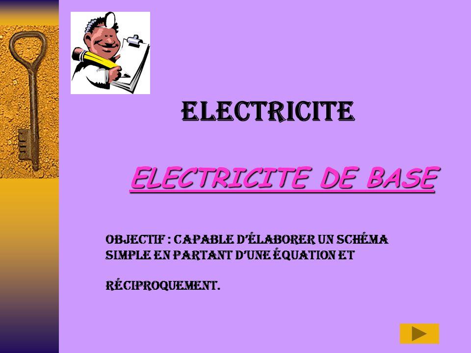 ELECTRICITE ELECTRICITE DE BASE Objectif : capable délaborer un schéma simple en partant dune équation et réciproquement.