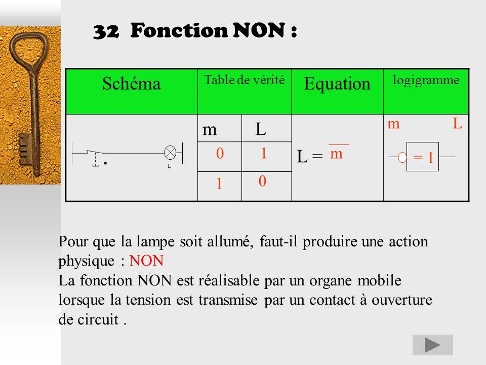 31 Fonction OUI : Schéma Table de vérité Equation logigramme m L L = = 1 Pour que la lampe soit, allumé, faut-il produire une action physique :OUI La