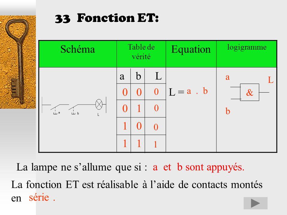 32 Fonction NON : Schéma Table de vérité Equation logigramme m L L = 01 1 0 m m L Pour que la lampe soit allumé, faut-il produire une action physique