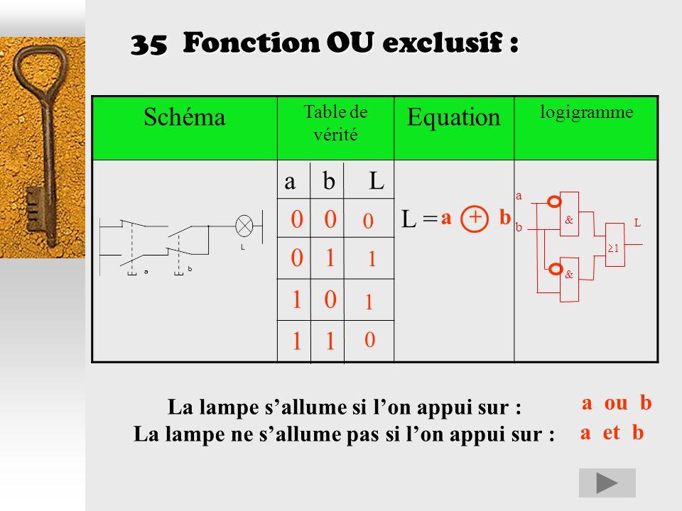 34 Fonction OU inclusif : Schéma Table de vérité Equation logigramme a b L L = 0 0 0 1 1 0 1 1 La lampe sallume si : Elle sallume également si : La fo