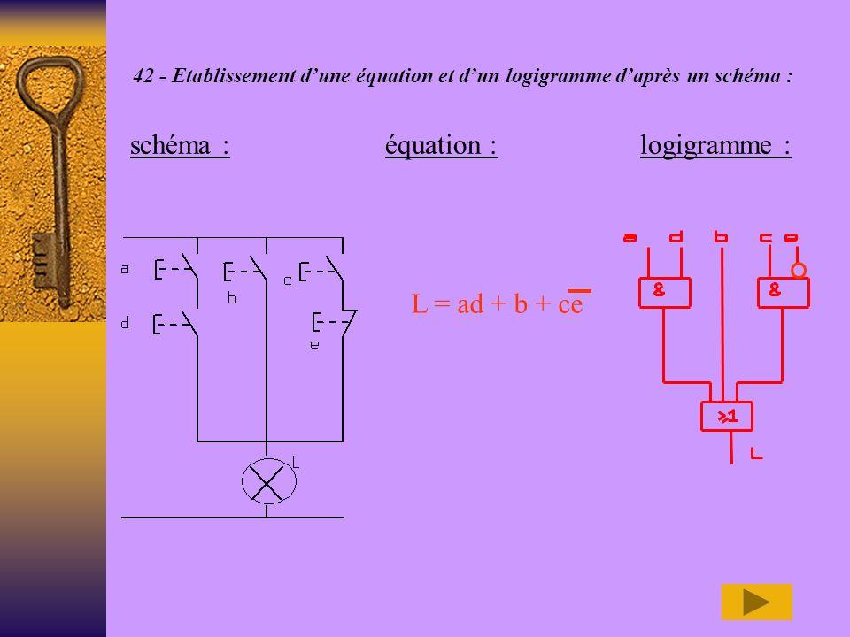 4 - APPLICATION : 41- Etablissement dun schéma et dun logigramme suivant une équation : équation:schéma:logigramme: S = ab ( cd + e ) ET OU
