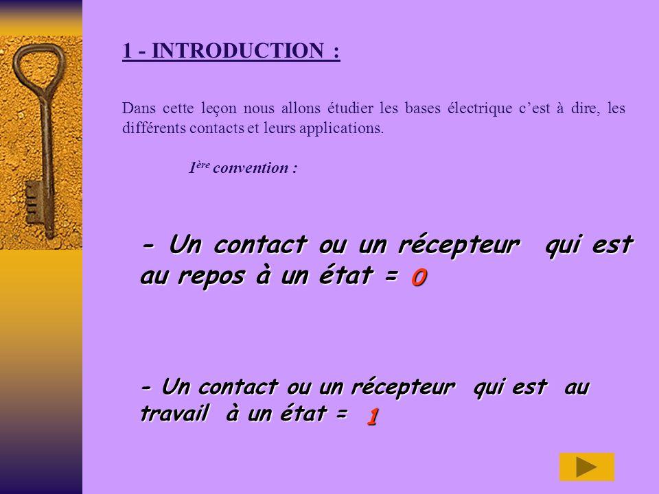 1 - INTRODUCTION : Dans cette leçon nous allons étudier les bases électrique cest à dire, les différents contacts et leurs applications.