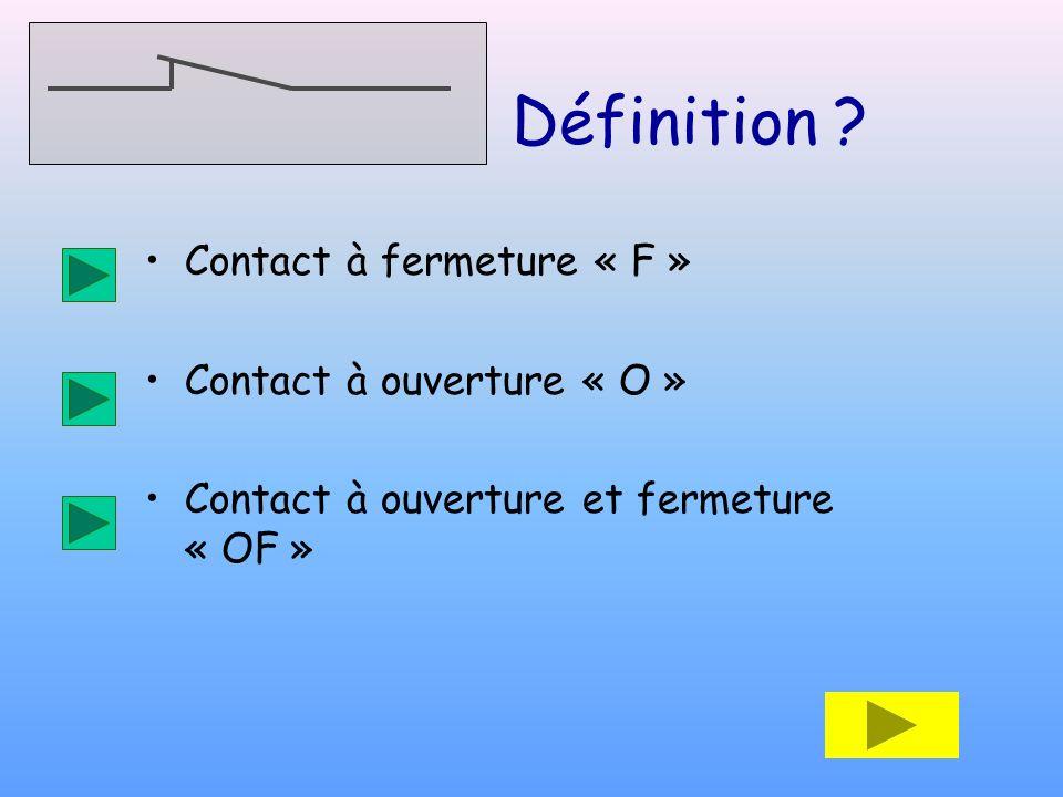 Définition ? Contact à fermeture « F » Contact à ouverture « O » Contact à ouverture et fermeture « OF »