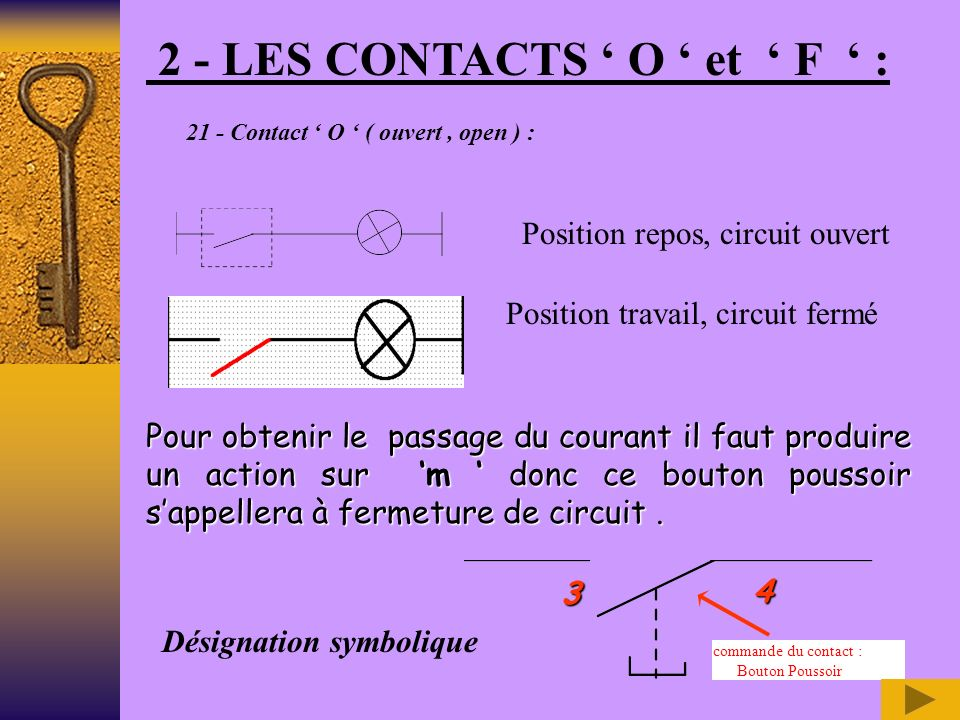 2 - LES CONTACTS O et F : 21 - Contact O ( ouvert, open ) : Position repos, circuit ouvert Position travail, circuit fermé Pour obtenir le passage du courant il faut produire un action sur m donc ce bouton poussoir sappellera à fermeture de circuit.