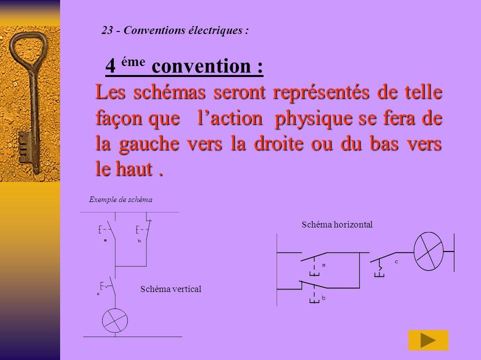 23 - Conventions électriques : 3 éme convention : Les schémas seront toujours représentés en utilisant la désignation symbolique normalisée des contac