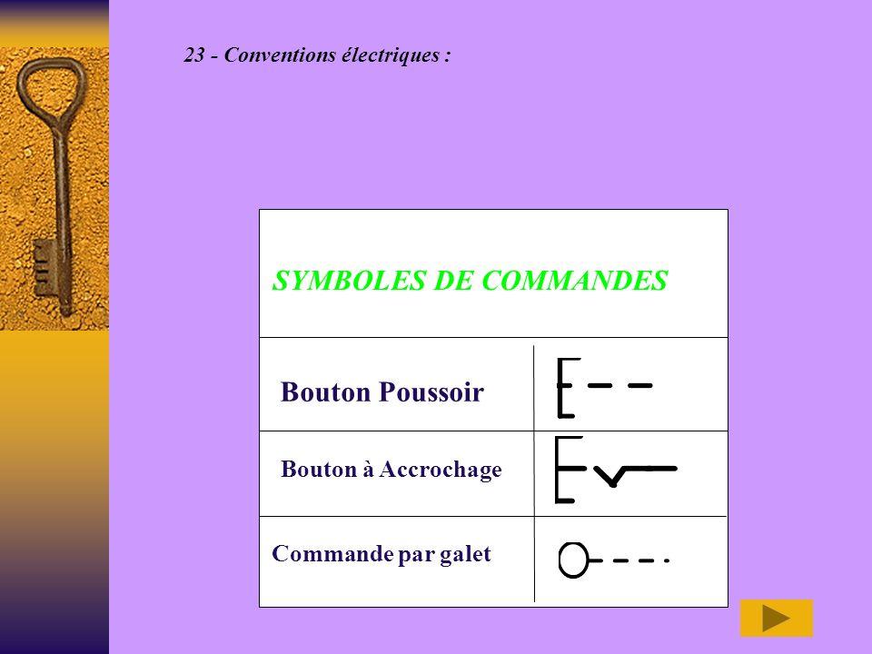 23 - Conventions électriques : SYMBOLES DE COMMANDES Bouton Poussoir Bouton à Accrochage Commande par galet