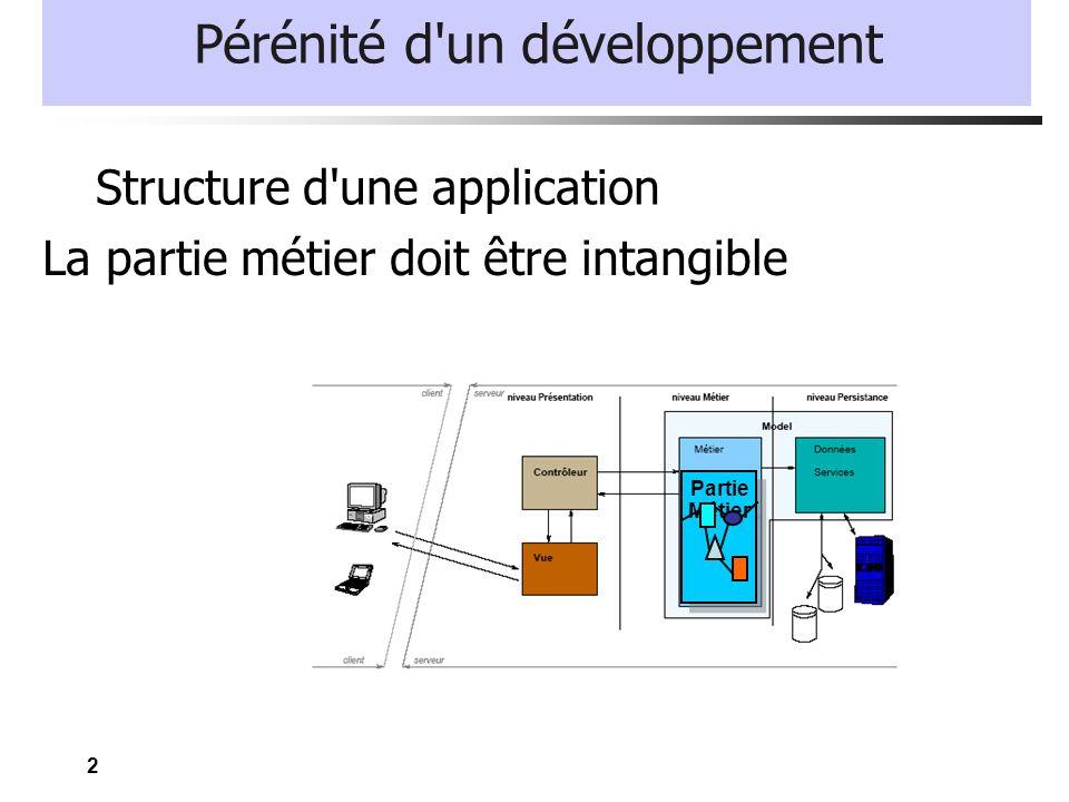 2 Pérénité d'un développement Structure d'une application Partie Métier Partie Métier La partie métier doit être intangible