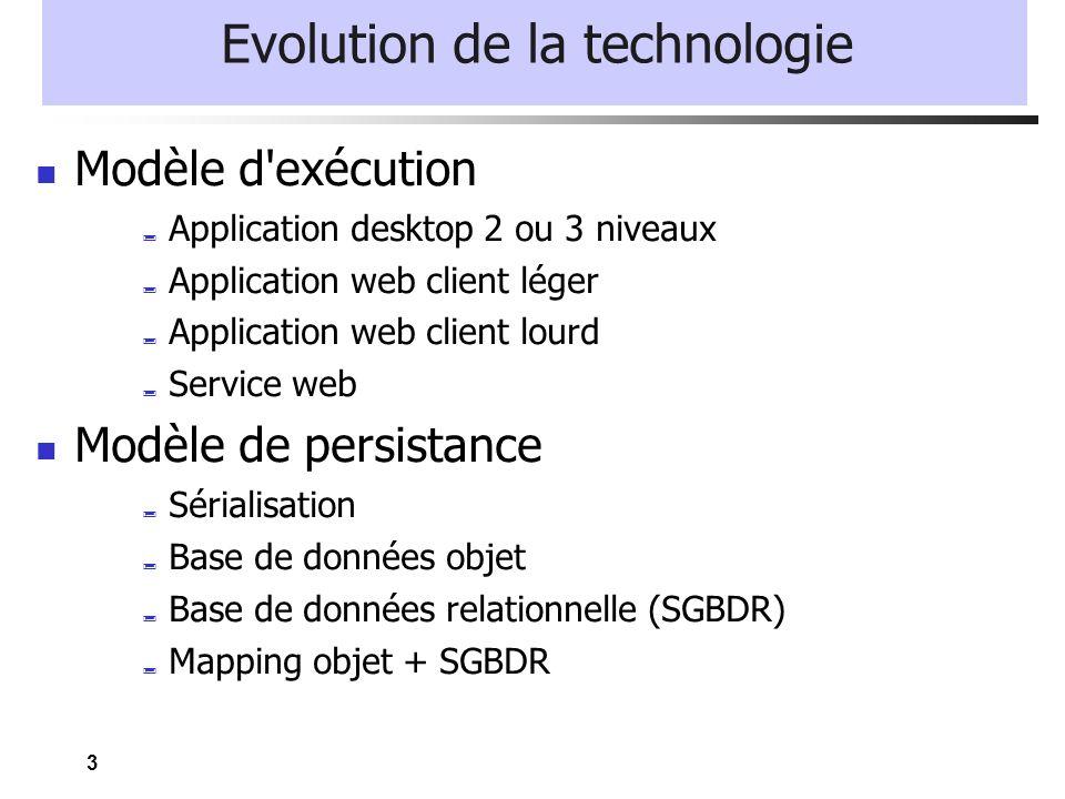 3 Evolution de la technologie Modèle d'exécution Application desktop 2 ou 3 niveaux Application web client léger Application web client lourd Service