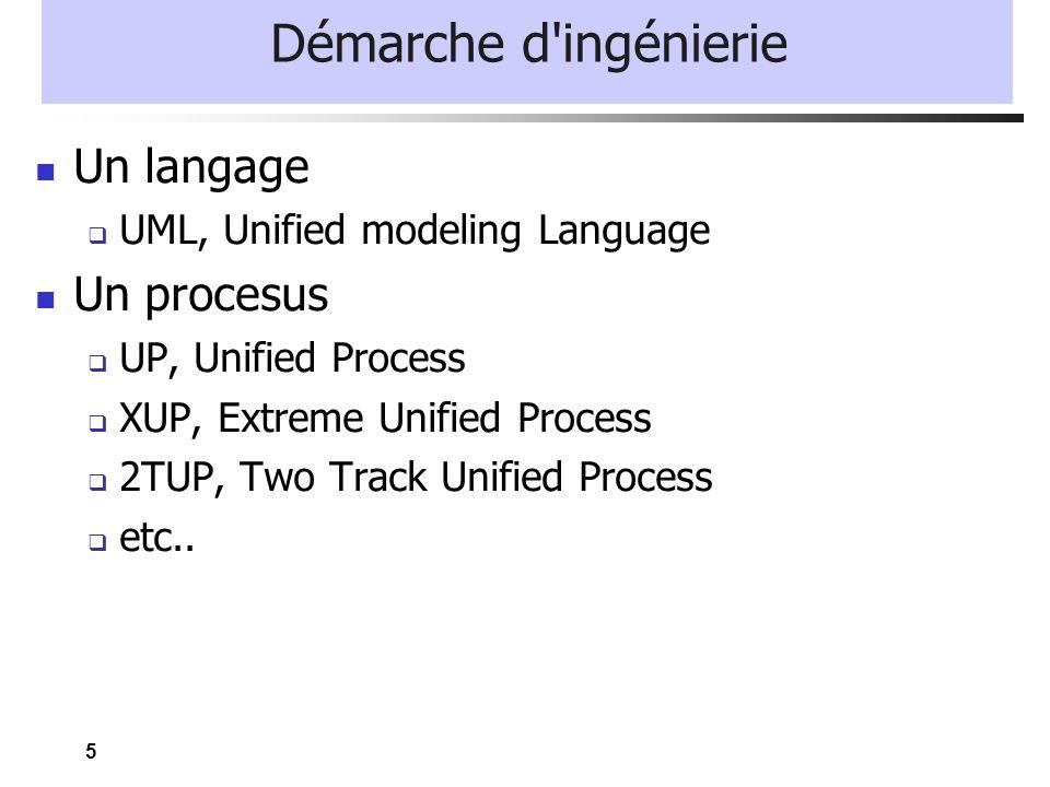 5 Démarche d'ingénierie Un langage UML, Unified modeling Language Un procesus UP, Unified Process XUP, Extreme Unified Process 2TUP, Two Track Unified