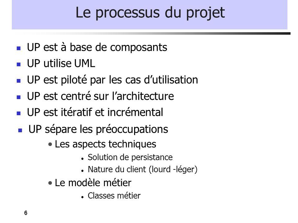 6 Le processus du projet UP est à base de composants UP utilise UML UP est piloté par les cas dutilisation UP est centré sur larchitecture UP est itér
