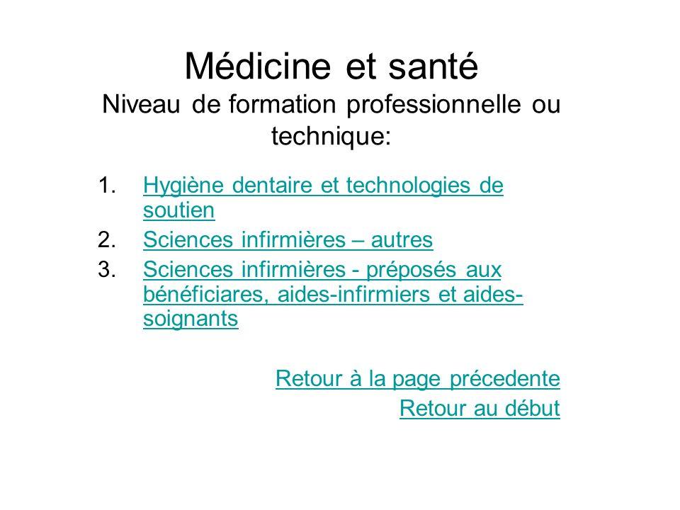 Médicine et santé Niveau de formation professionnelle ou technique: 1.Hygiène dentaire et technologies de soutienHygiène dentaire et technologies de s