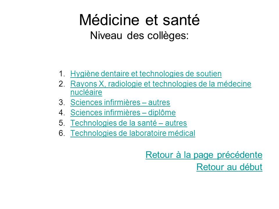 Médicine et santé Niveau des collèges: 1.Hygiène dentaire et technologies de soutienHygiène dentaire et technologies de soutien 2.Rayons X, radiologie