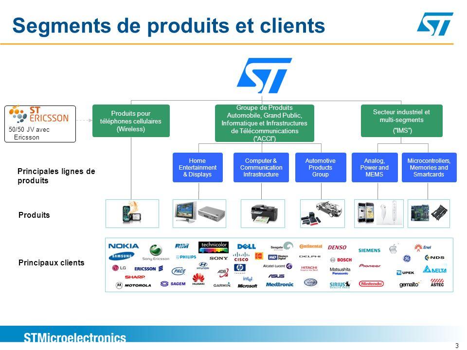 3 50/50 JV avec Ericsson Groupe de Produits Automobile, Grand Public, Informatique et Infrastructures de Télécommunications (ACCI) Secteur industriel