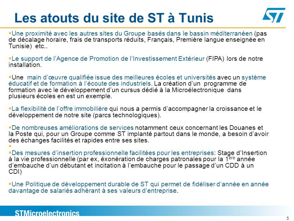 Les atouts du site de ST à Tunis 5 Une proximité avec les autres sites du Groupe basés dans le bassin méditerranéen (pas de décalage horaire, frais de