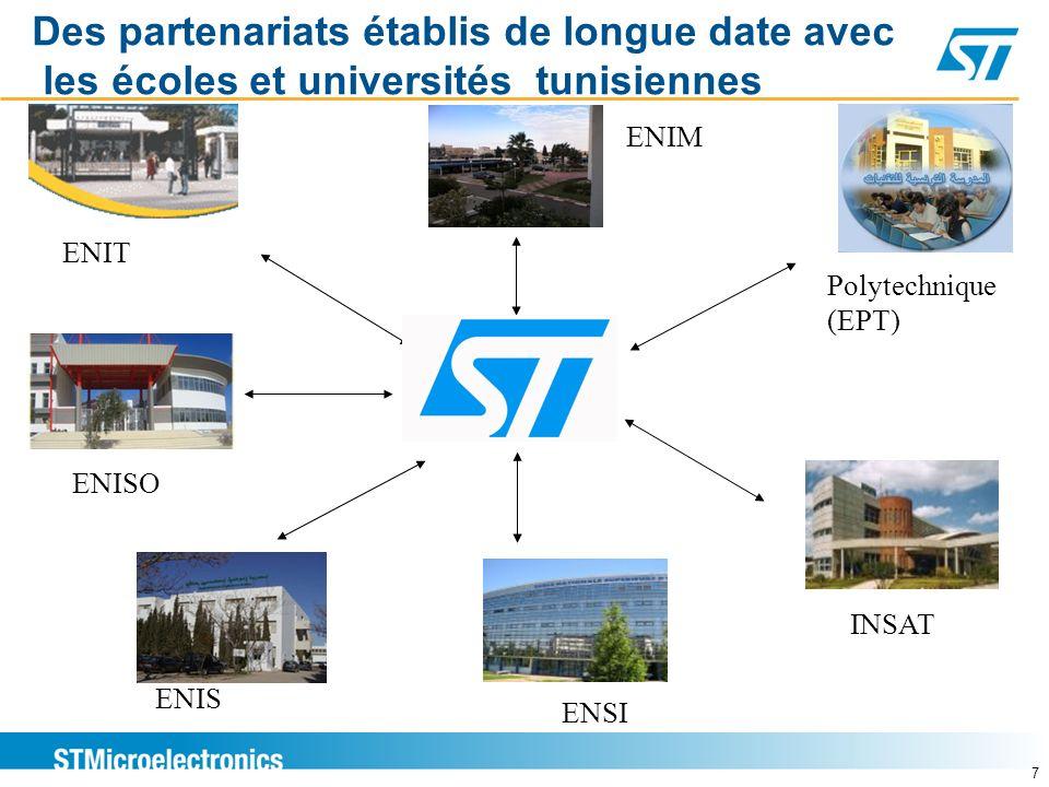 7 Des partenariats établis de longue date avec les écoles et universités tunisiennes ENIT ENIS ENSI INSAT Polytechnique (EPT) ENIM ENISO