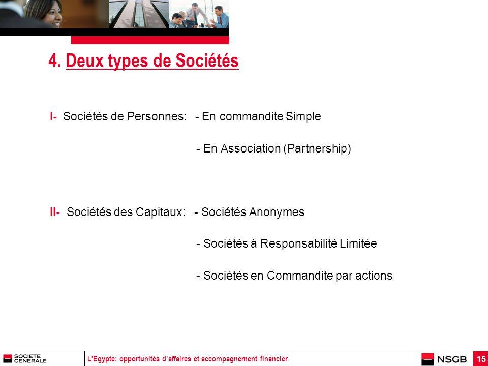 L'Egypte: opportunités daffaires et accompagnement financier 15 4. Deux types de Sociétés I- Sociétés de Personnes: - En commandite Simple - En Associ