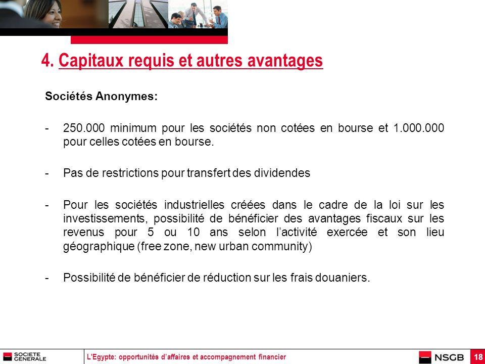 L'Egypte: opportunités daffaires et accompagnement financier 18 4. Capitaux requis et autres avantages Sociétés Anonymes: -250.000 minimum pour les so