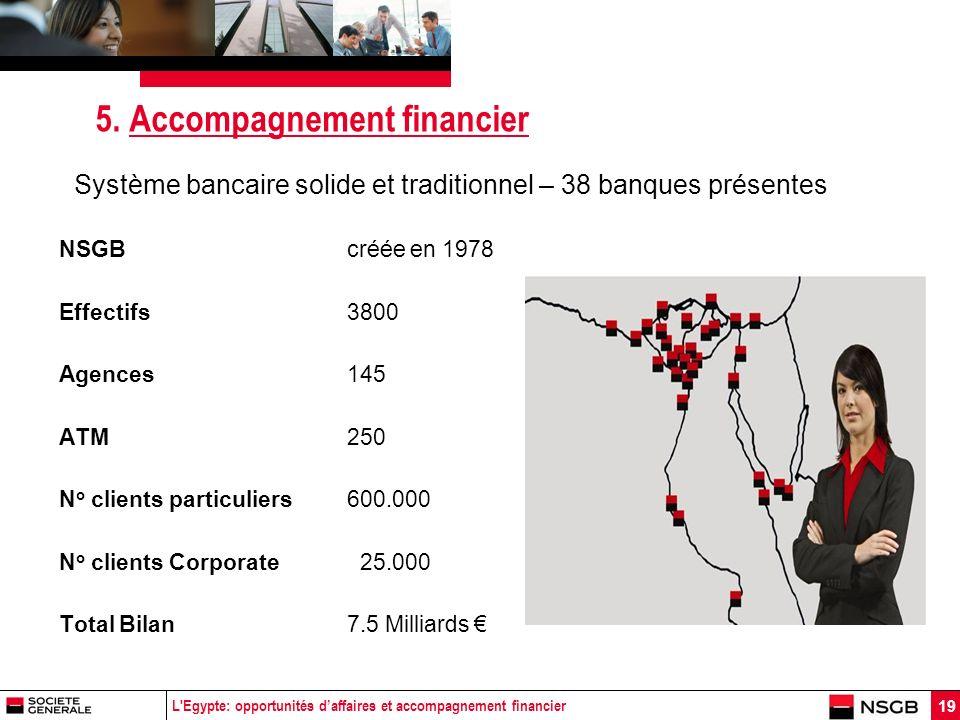 L'Egypte: opportunités daffaires et accompagnement financier 19 5. Accompagnement financier NSGBcréée en 1978 Effectifs3800 Agences145 ATM250 N o clie