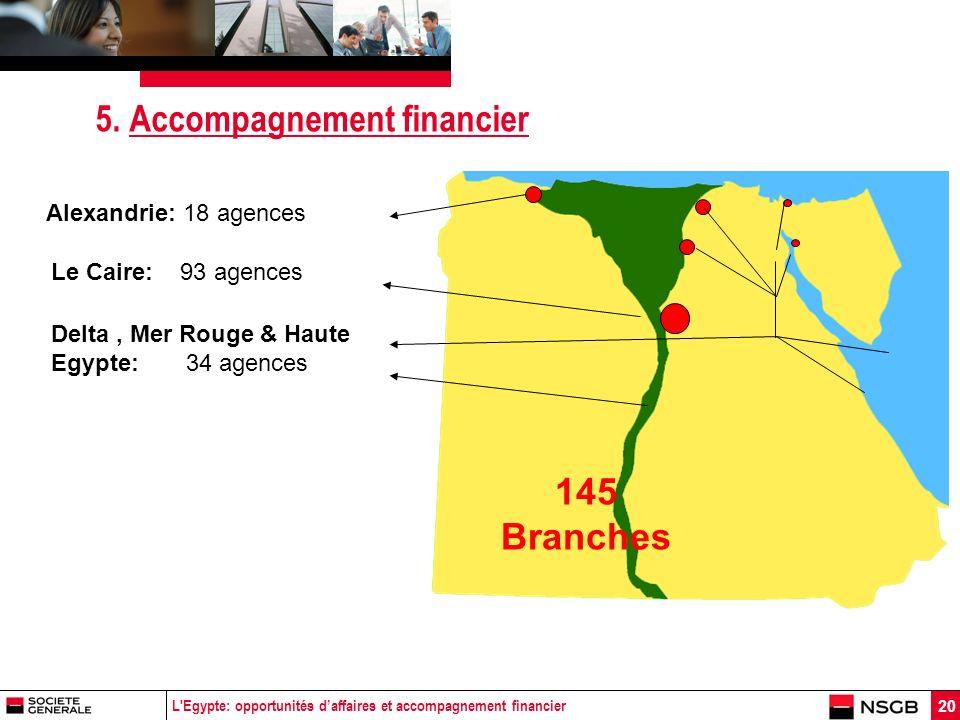 L'Egypte: opportunités daffaires et accompagnement financier 20 5. Accompagnement financier 145 Branches Le Caire: 93 agences Delta, Mer Rouge & Haute