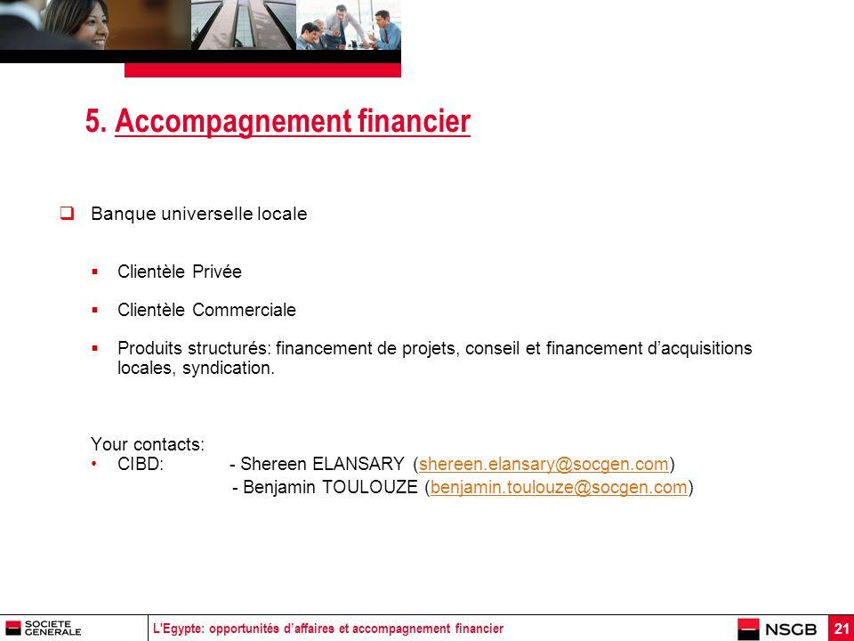 L'Egypte: opportunités daffaires et accompagnement financier 21 5. Accompagnement financier Banque universelle locale Clientèle Privée Clientèle Comme