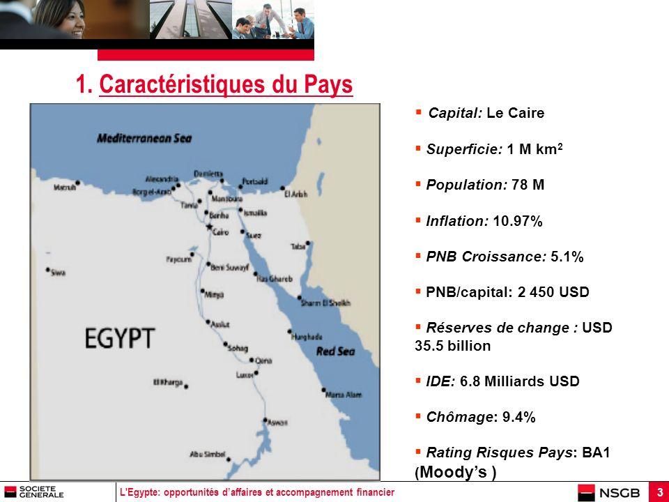 L'Egypte: opportunités daffaires et accompagnement financier 3 1. Caractéristiques du Pays Capital: Le Caire Superficie: 1 M km 2 Population: 78 M Inf