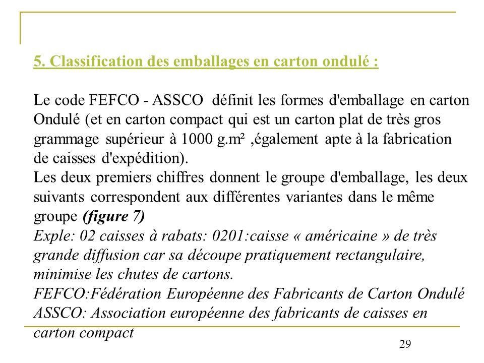 5. Classification des emballages en carton ondulé : Le code FEFCO - ASSCO définit les formes d'emballage en carton Ondulé (et en carton compact qui es