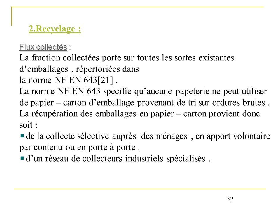 2.Recyclage : Flux collectés : La fraction collectées porte sur toutes les sortes existantes demballages, répertoriées dans la norme NF EN 643[21]. La