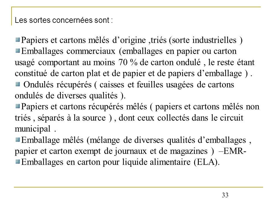 Les sortes concernées sont : Papiers et cartons mêlés dorigine,triés (sorte industrielles ) Emballages commerciaux (emballages en papier ou carton usa