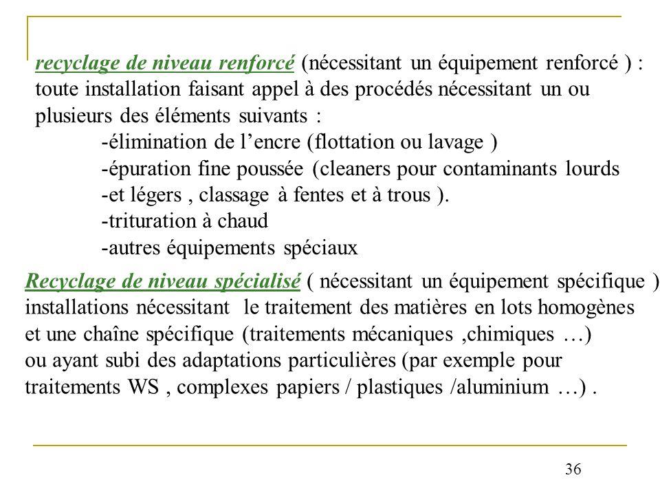 recyclage de niveau renforcé (nécessitant un équipement renforcé ) : toute installation faisant appel à des procédés nécessitant un ou plusieurs des é
