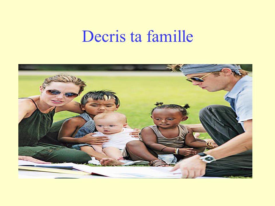 = = = La famille Beckham la mujerel marido el hijo el hermano la hermana Ma soeur Mon p è re Ma mère Mes parents el abuelo Ma grand- mère Mon grand- père Mon frère