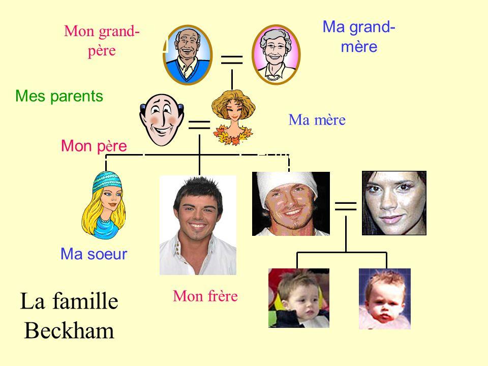 = = = La famille Beckham la mujerel marido el hijo el hermano la hermana Ma soeur Mon p è re Ma mère Mes parents el abuelo Ma grand- mère Mon grand- p