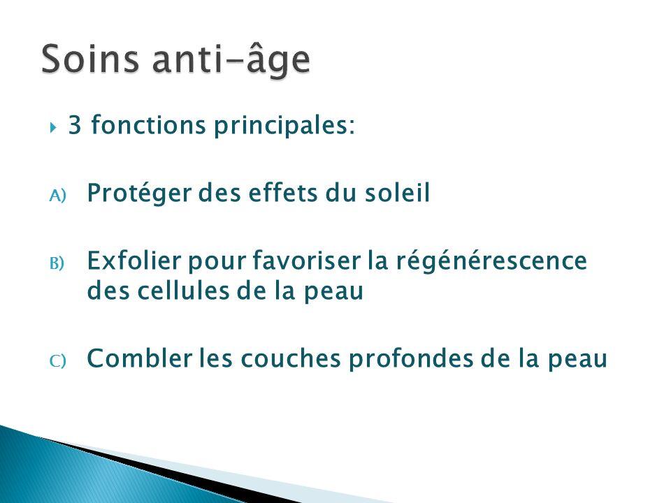 3 fonctions principales: A) Protéger des effets du soleil B) Exfolier pour favoriser la régénérescence des cellules de la peau C) Combler les couches