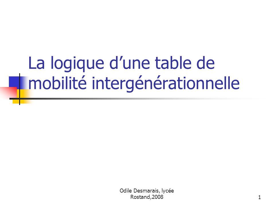 Odile Desmarais, lycée Rostand,20081 La logique dune table de mobilité intergénérationnelle