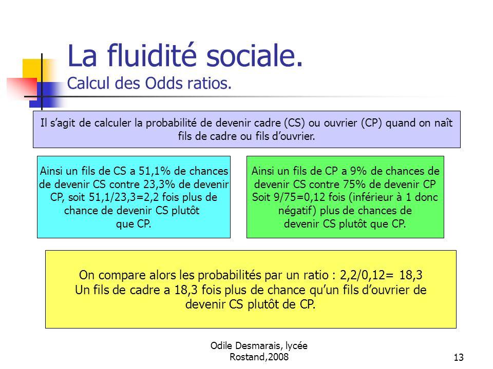 Odile Desmarais, lycée Rostand,200813 La fluidité sociale. Calcul des Odds ratios. Il sagit de calculer la probabilité de devenir cadre (CS) ou ouvrie