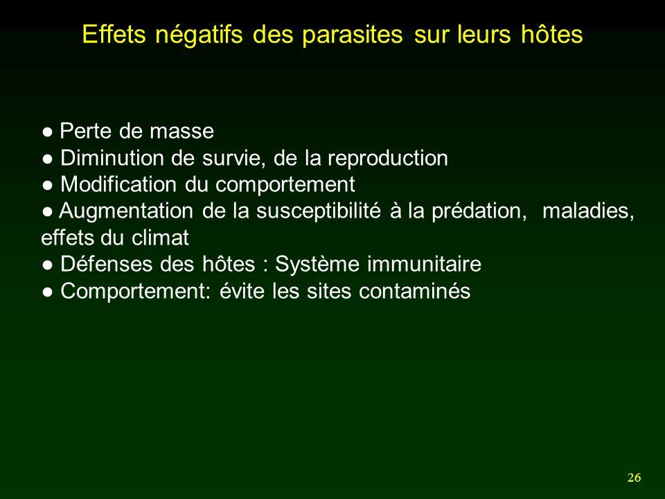 26 Effets négatifs des parasites sur leurs hôtes Perte de masse Diminution de survie, de la reproduction Modification du comportement Augmentation de