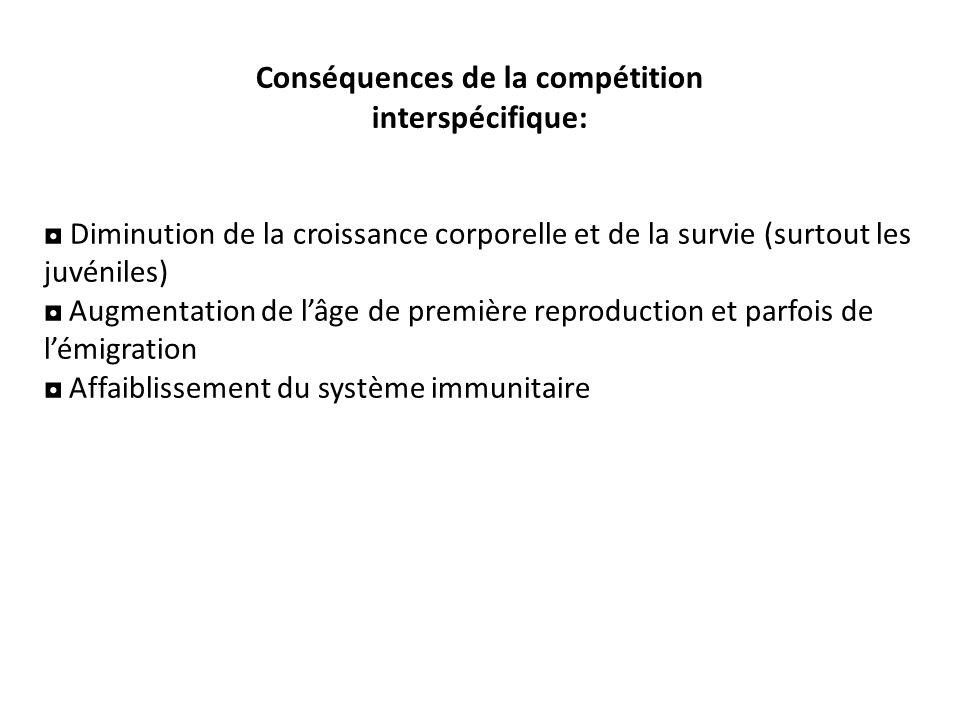 Conséquences de la compétition interspécifique: Diminution de la croissance corporelle et de la survie (surtout les juvéniles) Augmentation de lâge de première reproduction et parfois de lémigration Affaiblissement du système immunitaire