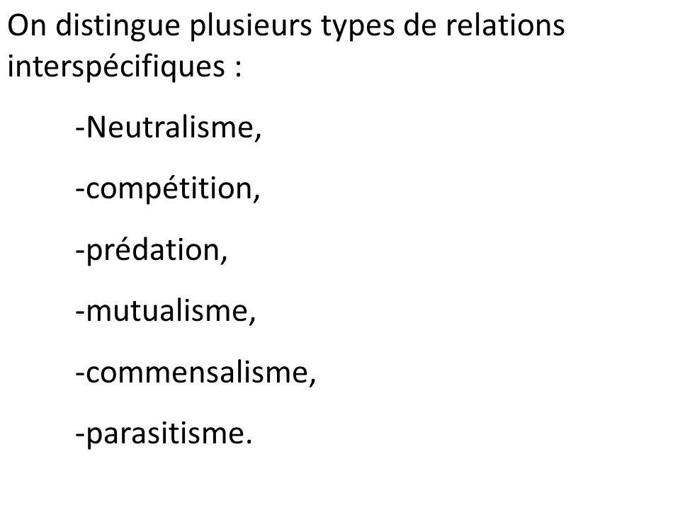On distingue plusieurs types de relations interspécifiques : -Neutralisme, -compétition, -prédation, -mutualisme, -commensalisme, -parasitisme.