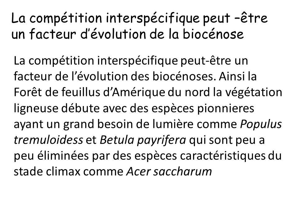 La compétition interspécifique peut –être un facteur dévolution de la biocénose La compétition interspécifique peut-être un facteur de lévolution des biocénoses.