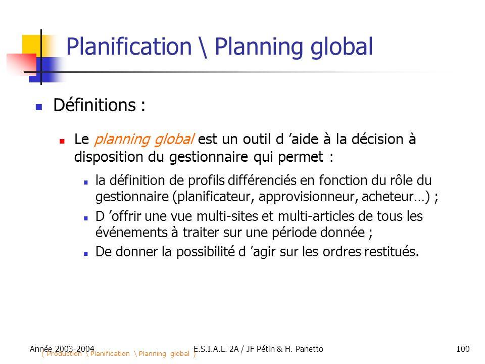 Année 2003-2004E.S.I.A.L. 2A / JF Pétin & H. Panetto100 Planification \ Planning global Définitions : Le planning global est un outil d aide à la déci