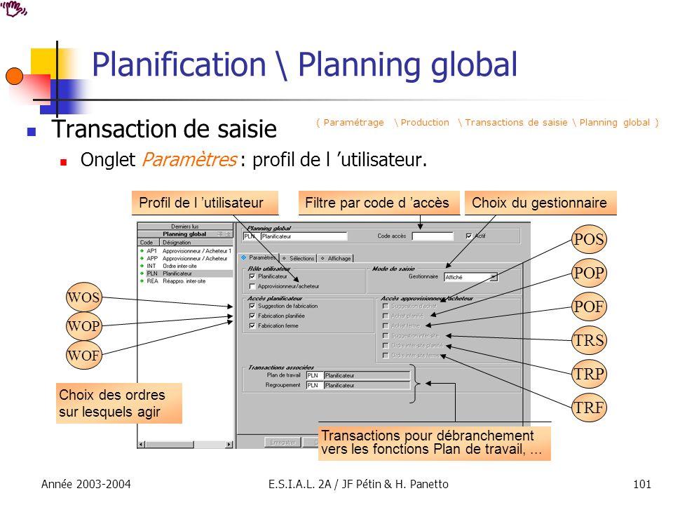Année 2003-2004E.S.I.A.L. 2A / JF Pétin & H. Panetto101 Planification \ Planning global Transaction de saisie Onglet Paramètres : profil de l utilisat