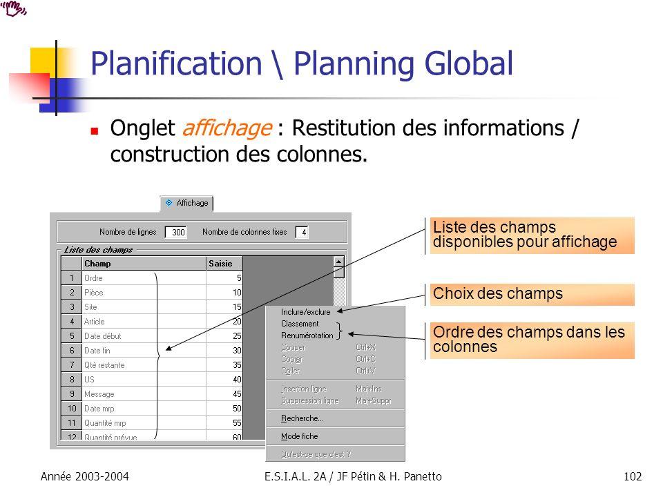 Année 2003-2004E.S.I.A.L. 2A / JF Pétin & H. Panetto102 Onglet affichage : Restitution des informations / construction des colonnes. Planification \ P